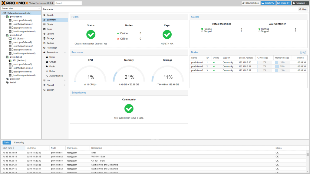 Proxmox Web GUI